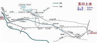 玉川上水地図.jpg
