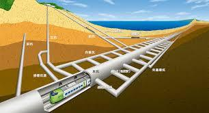 青函トンネル 構造.jpg